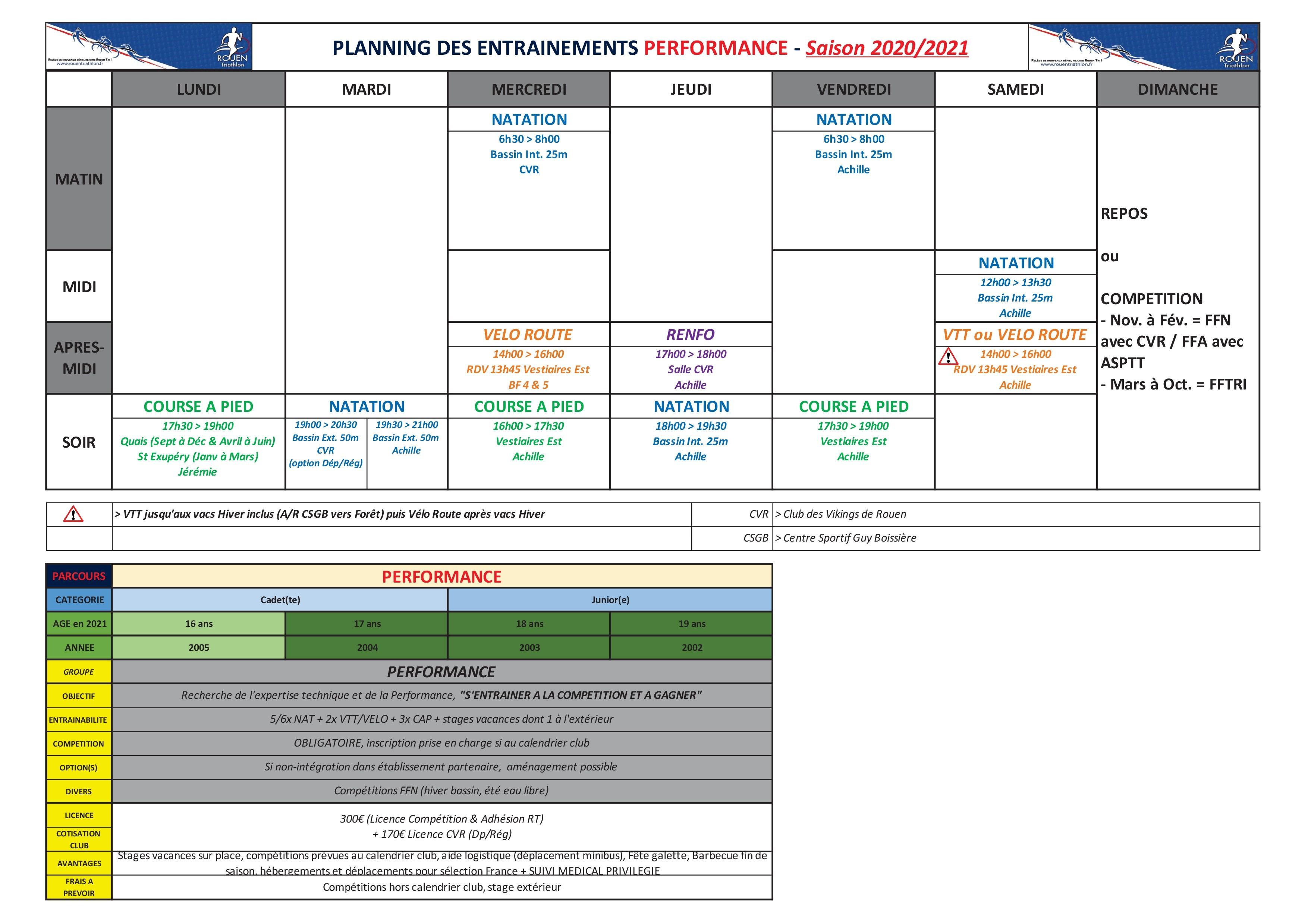 plannings PERFO 20 21